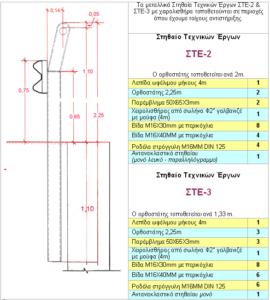 Στηθαία τεχνικών έργων (ΣΤΕ-2 – ΣΤΕ-12)