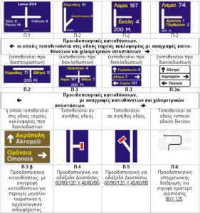 Πληροφοριακές πινακίδες