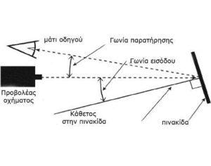 Διαφανής μεμβράνη κατά του σχηματισμού υγρασίας