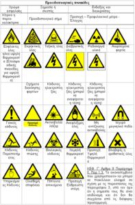 Προειδοποιητικές πινακίδες